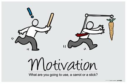 motivasi perusahaan