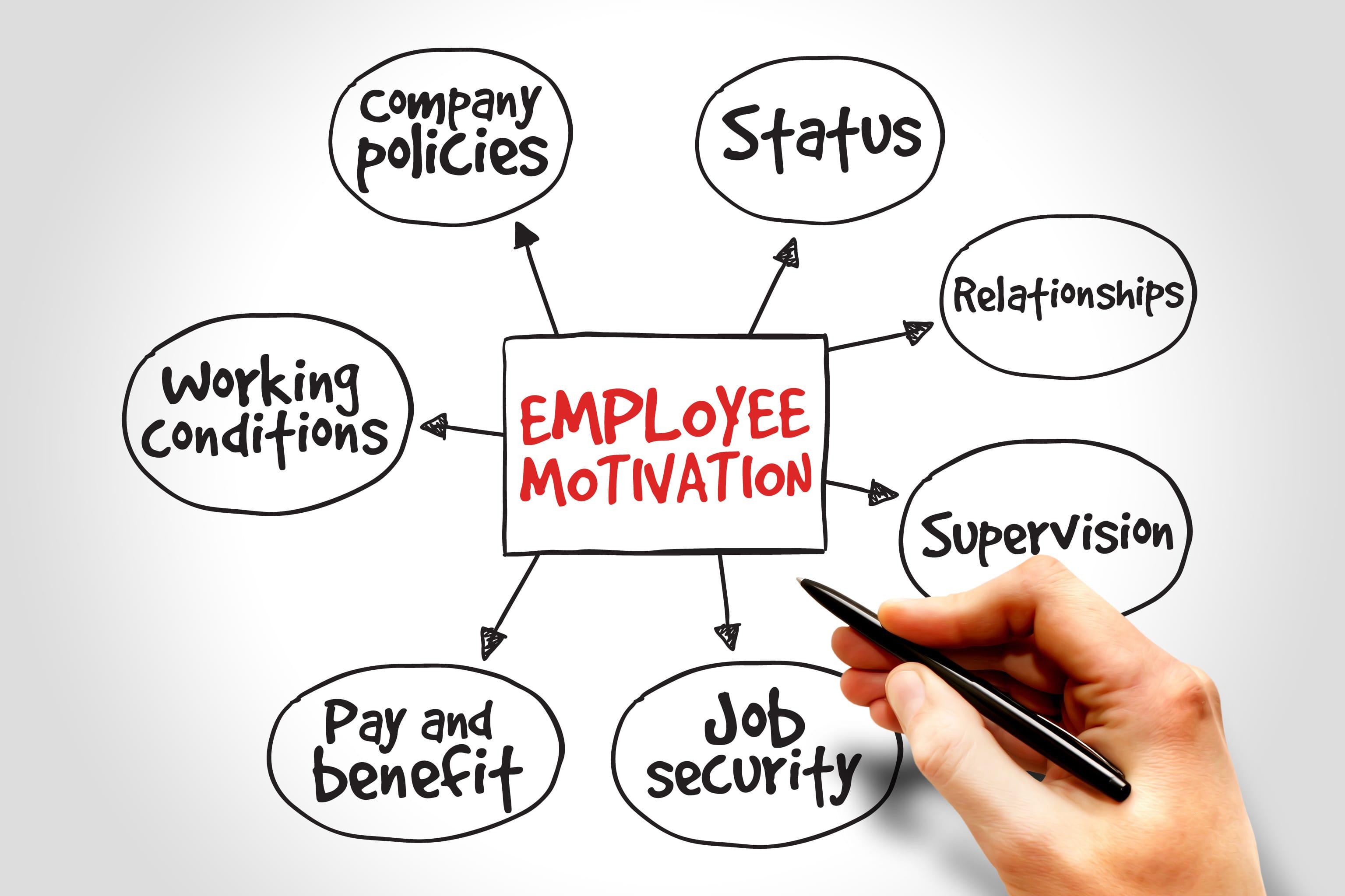 motivasi kinerja karyawan