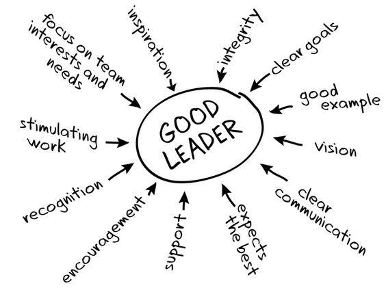 Menjadi Pemimpin yang Efefektif